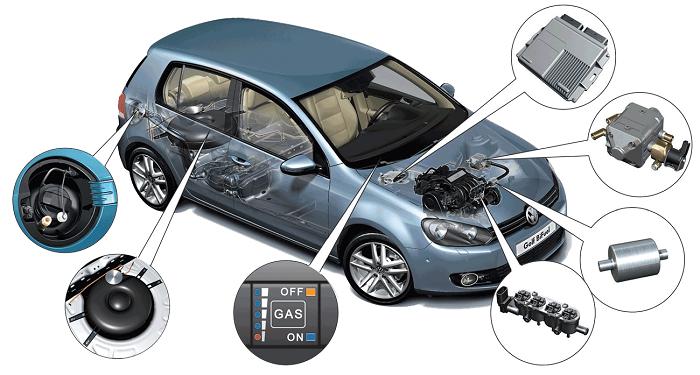 Картинки по запросу Газовое оборудование на автомобиль